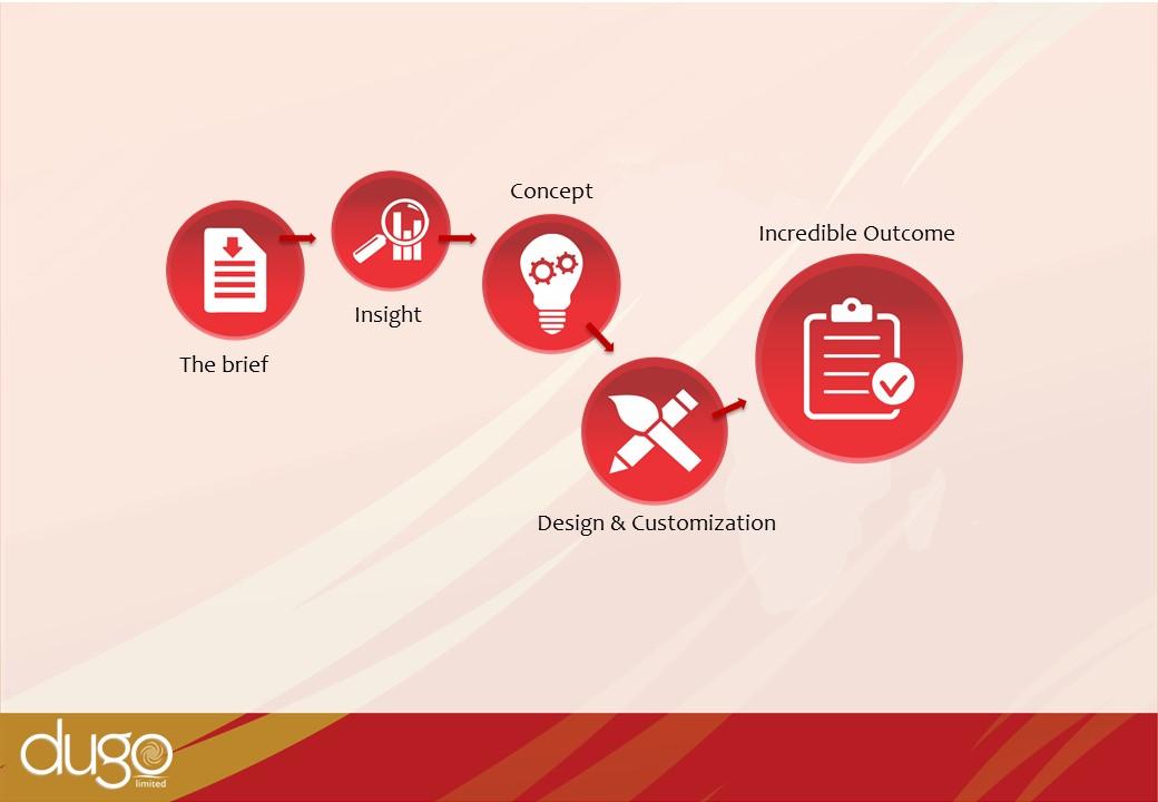 Dugo Corporate Profile 1
