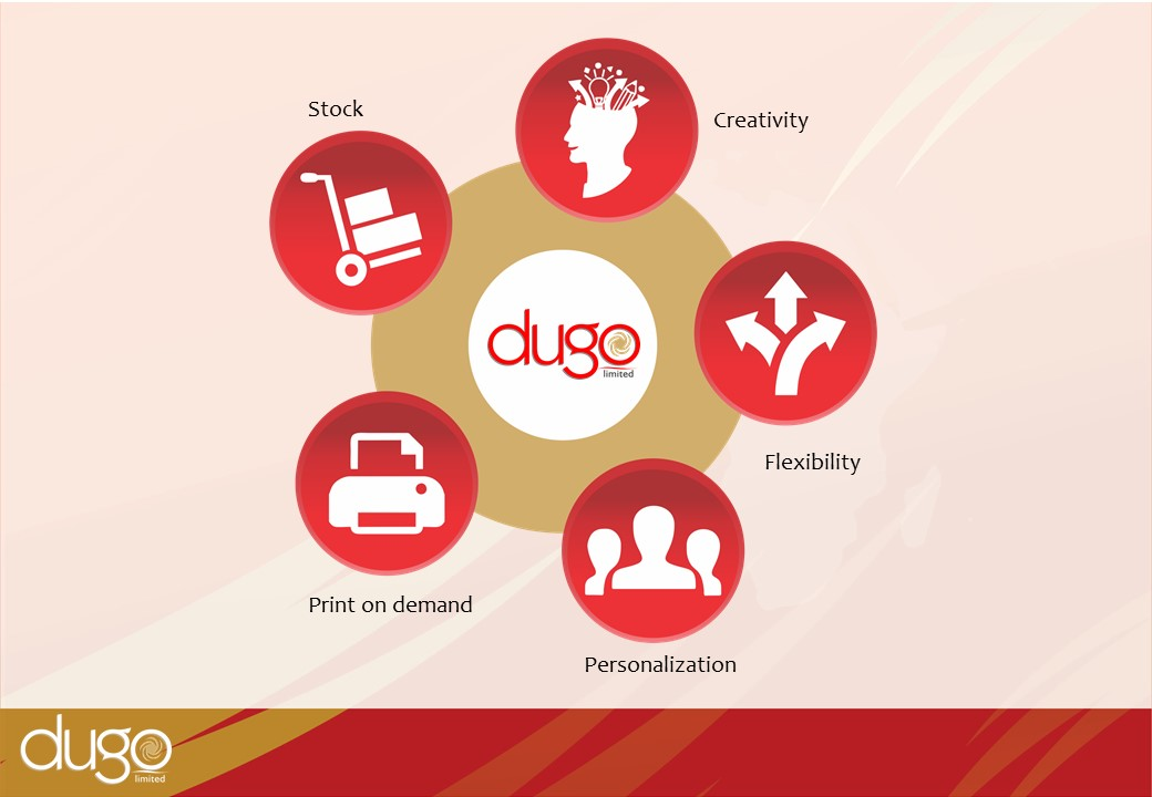 Dugo Corporate Profile 2