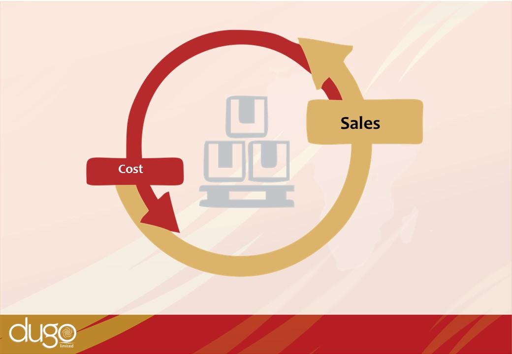 Dugo Corporate Profile 3
